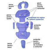 Husa perna din bumbac antitranspiratie pentru scaun auto 9-25 kg Deseda Buline colorate